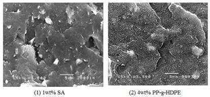 مقایسه مورفولوژی کامپوزیتهای پلی پروپیلن / کربنات کلسیم با افزودن گرافت و اصلاح اسیدی کربنات کلسیم