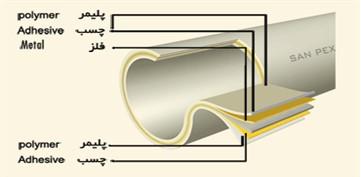 سازگارکننده PE مالئیکه