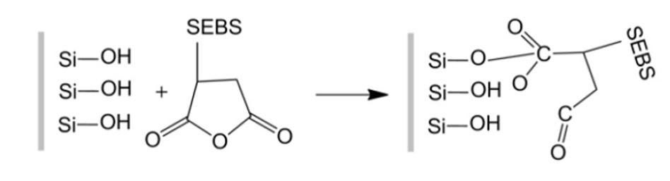 واکنش شیمیایی بین SEBS-g-MA و SGF