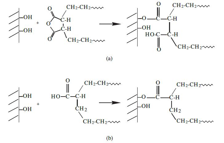 واکنش استری بین آرد چوب و a) مالئات پلی اتیلن b)اکریلیک اسید