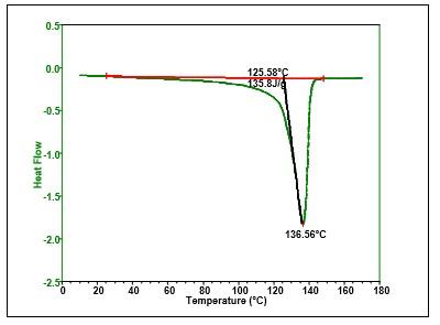 شکل 6- محاسبه دمای ذوب و تغییرات آنتالپی نمونه پلی اتیلن