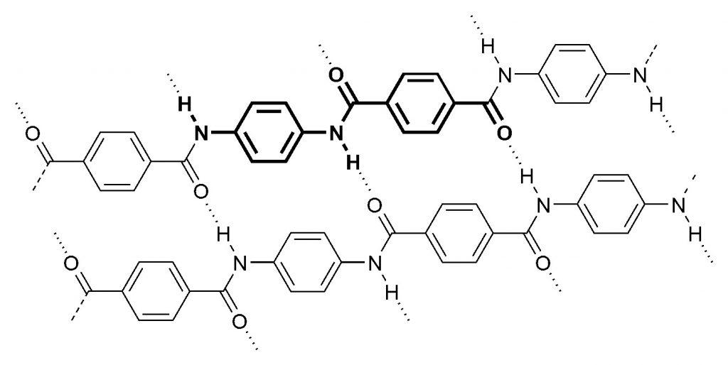 شکل 3) ساختار شیمایی کولار