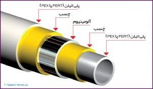 اجزای تشکیل دهنده لوله های 5 لایه