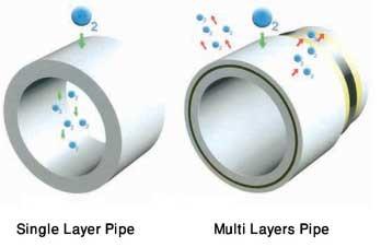 مقایسه لوله پنج لایه و تک لایه از لحاظ نفوذ اکسیژن