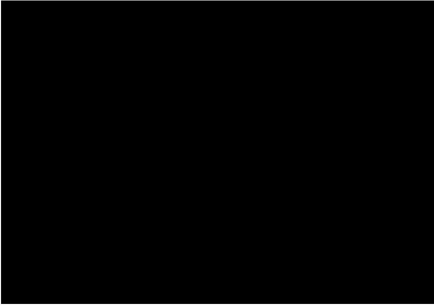 اورهال پتروشیمی عسلویه 1399
