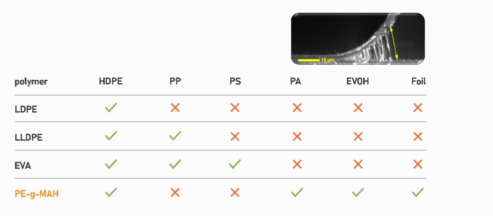 جدول مقایسه ای